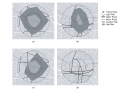 Bursting the Bubble: Determining Transit-Oriented Development's Walkable Limits