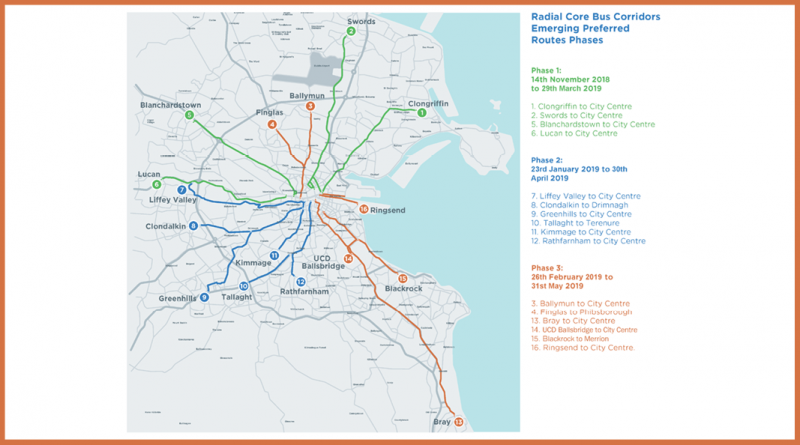 A Phase Map of the Radial Core Bus Corridors Emerging Preferred Routes for the BusConnects project. Image courtesy of BusConnects.