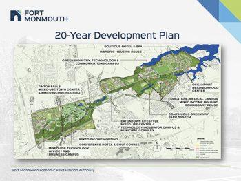 20-Year Development Plan, Fort Monmouth Economic Revitalization Authority