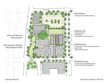 Anthology College Park plan. Courtesy of eightvillage | Good Places.