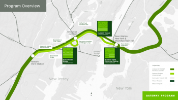 A greenline shows the Northeast corridor through New Jersey and New York, including New York City. Three key projects are idenfitfied: Portal Bridge North, Hudson Tunnel, and Hudson Yards Concrete Casing